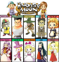 My favorite harvest moon marriage candidates.