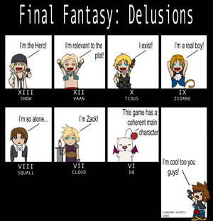 Final Fantasy: Delusions