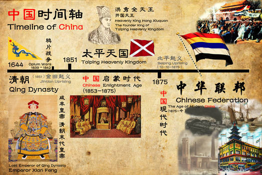 The China New Timeline