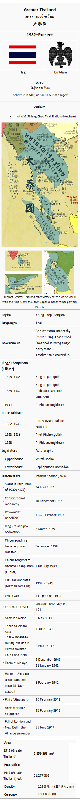 Greater Thailand (Maha Anachak Thai) Infobox by LongXiaolong