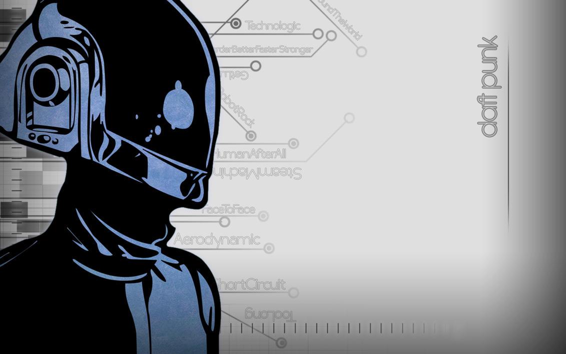 Daft Punk Wallie 2 - Guy Manuel + ALIVE 2007 songs by ...