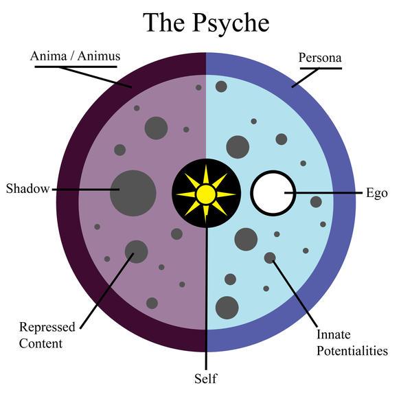 Psyche Uncivilized