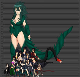 Godzilla girl size chart by TSURUGIKNIGHT