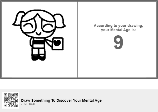 According To Your Drawing Your Mental Age Is My Mental Age By Leynnia On Deviantart my mental age by leynnia on deviantart