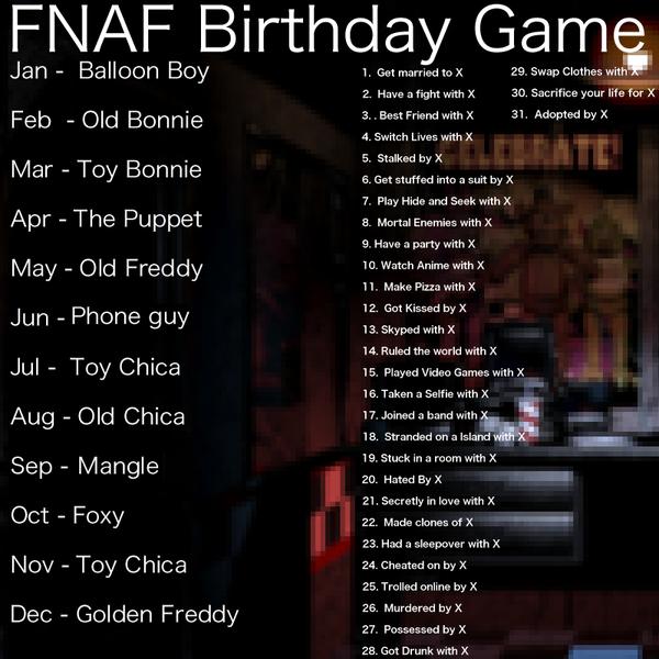 the birthday game by eyeofpeace on deviantart