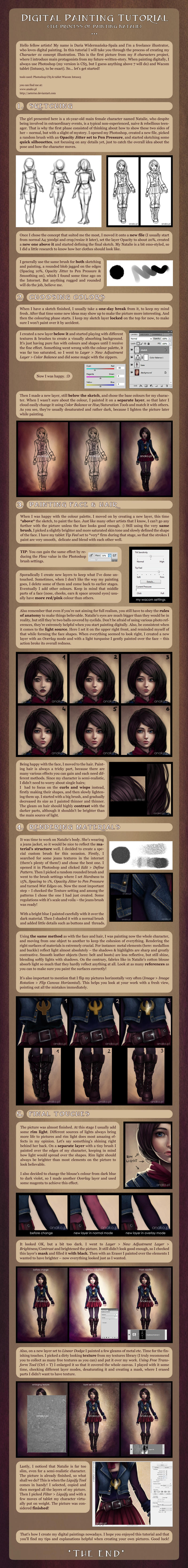 Digital Painting Tutorial by Anako-ART