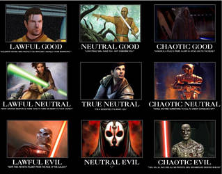 Alignments- Knights of the Old Republic by MyNameIsLemon