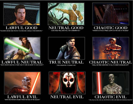 Alignments- Knights of the Old Republic