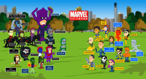 Marvel universe characters (big headed)
