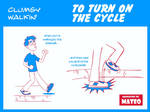 Clumsy walking the cycle