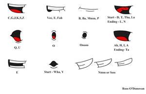 Lip Sync sheet example.