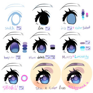 Beginner's Anime-eye tutorial using SAI