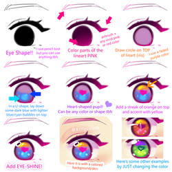 Colorful eye tutorial with Paint Tool SAI