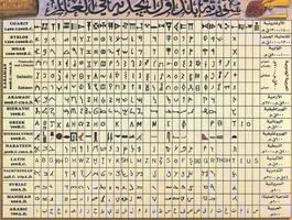 Alphabet by Smaragd01