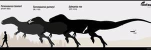 Torvosaurus vs 'Edmarka' by EoFauna