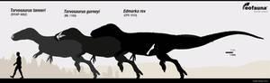Torvosaurus vs 'Edmarka'