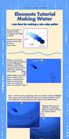 Elements Tutorial: Water by xXEternal-twilightXx