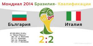 [SOCCER] '14-Q Bulgaria 2-2 Italy
