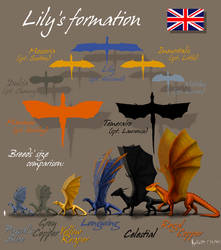 Lily's formation by Kalia24