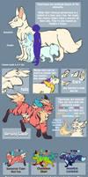 Tigerfox Guide -open species-