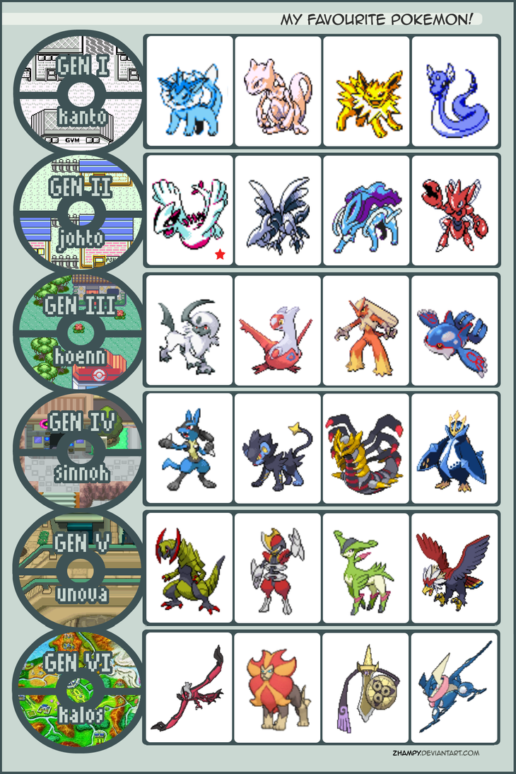 how to build a great pokemon team
