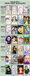2010-2017 Improvement Meme by DinekeFH by DinekeFH