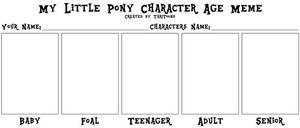 My little Pony Character Age Meme