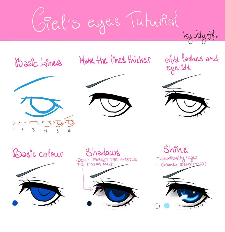 EYES 1: Ciel Phantomhive (left eye) by Lily-Draws