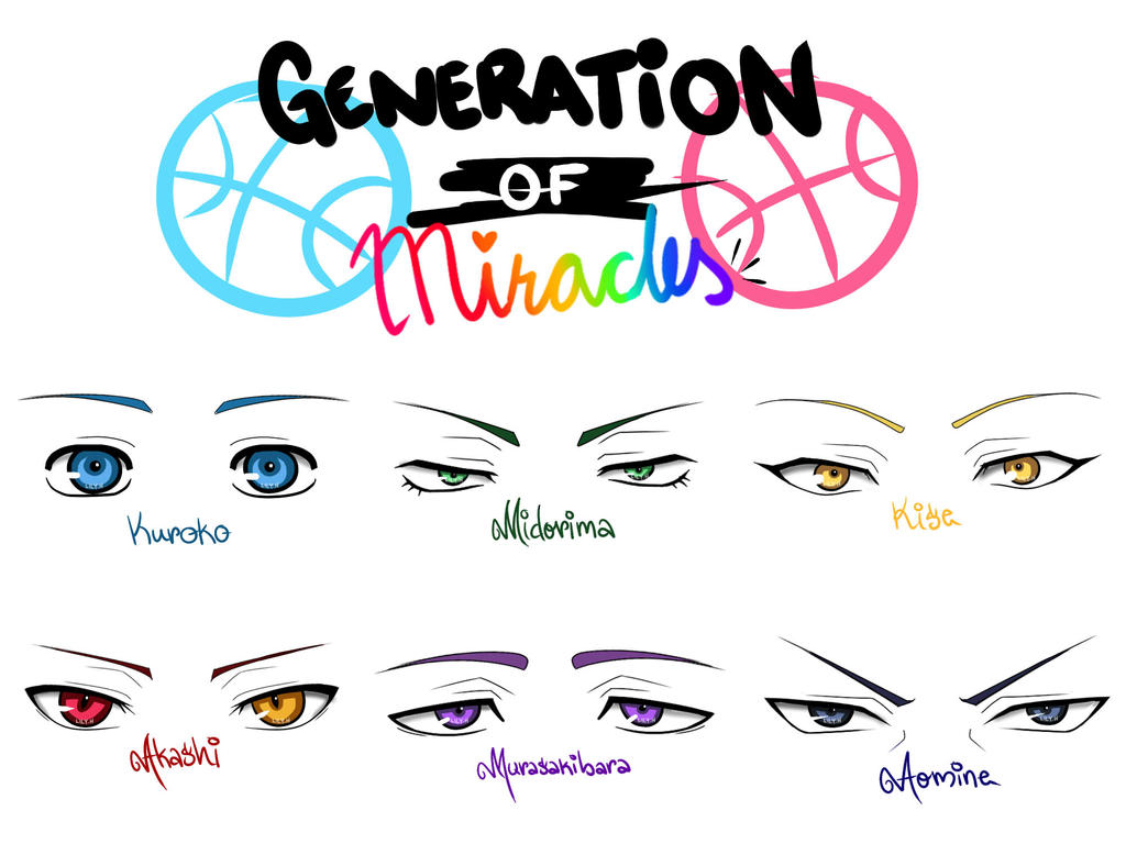 Kuroko no basket eye chart by lily draws on deviantart kuroko no basket eye chart by lily draws geenschuldenfo Images