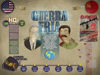 Infographic GUERRA FRIA