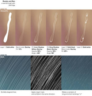 quick and easy: Rivulets And Rain