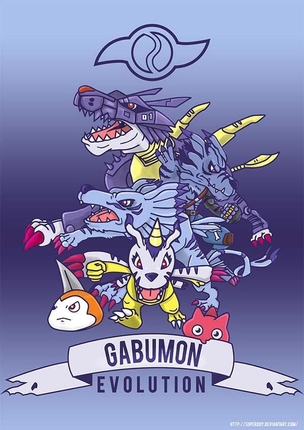 Gabumon wallpaper