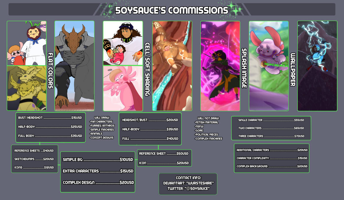 Commission Sheet 2018-2019 [OPEN] by Wursteshire