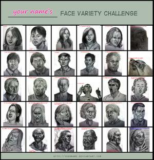 Facevariety Challenge