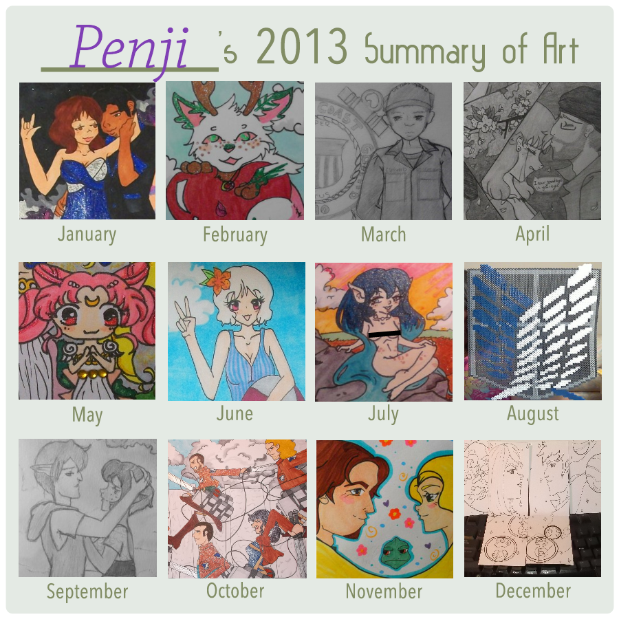 2013 Summary Meme by Penji