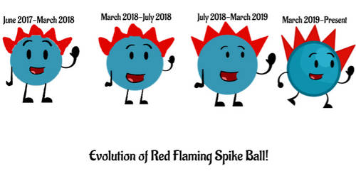 Evolution of Red Flaming Spike Ball! by AzUrArInG