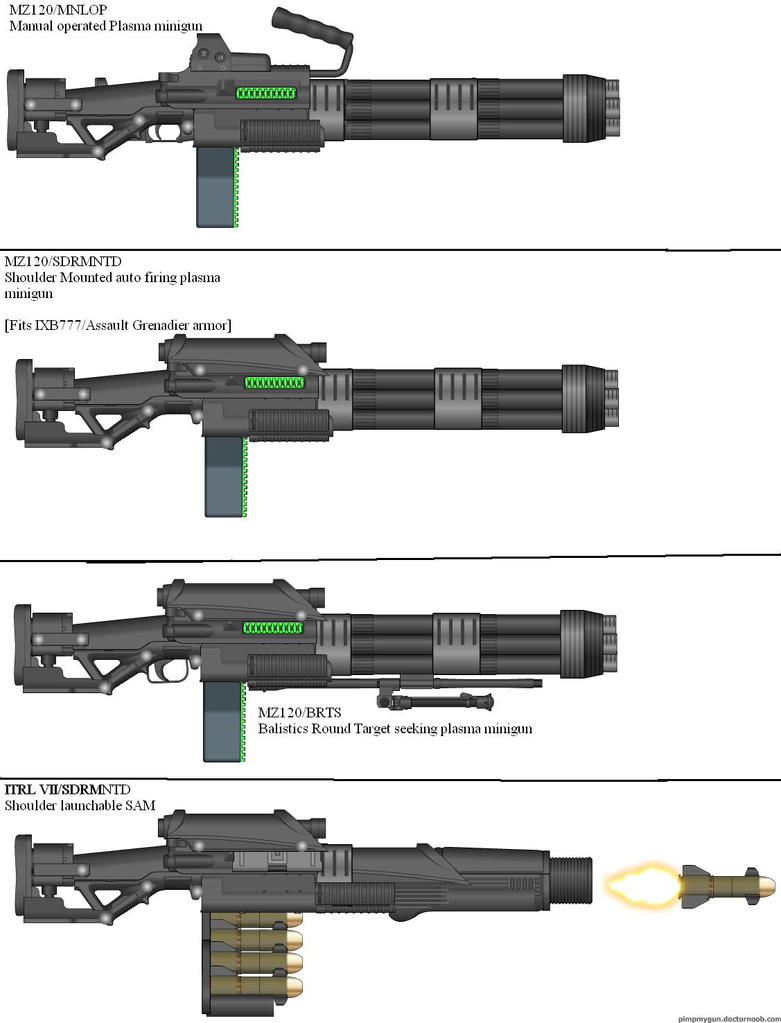 Military Weapon Variants 41 by Marksman104