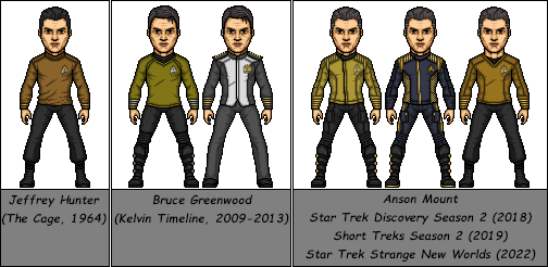 Evolution of Christopher Pike in TV and Movies