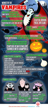Infographic - Vampires