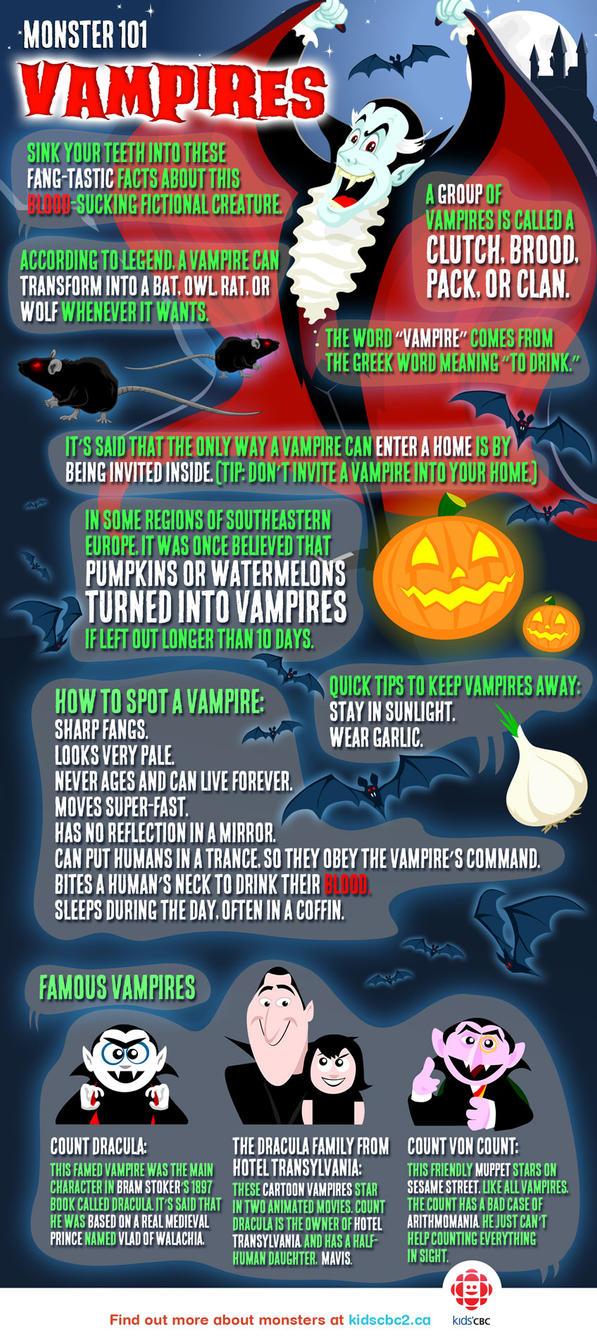 Infographic - Vampires by Trev--Murphy