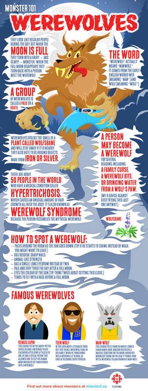 Infographic - Werewolf