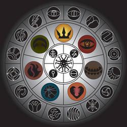 The Wheel of Zelophbog