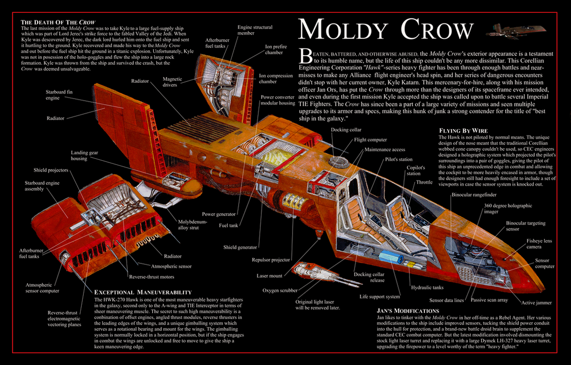 the_incredible_cross_sections_moldy_crow_by_millenniumfalsehood-d4k1has.png