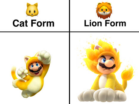 Cat Form and Lion Form - Mario