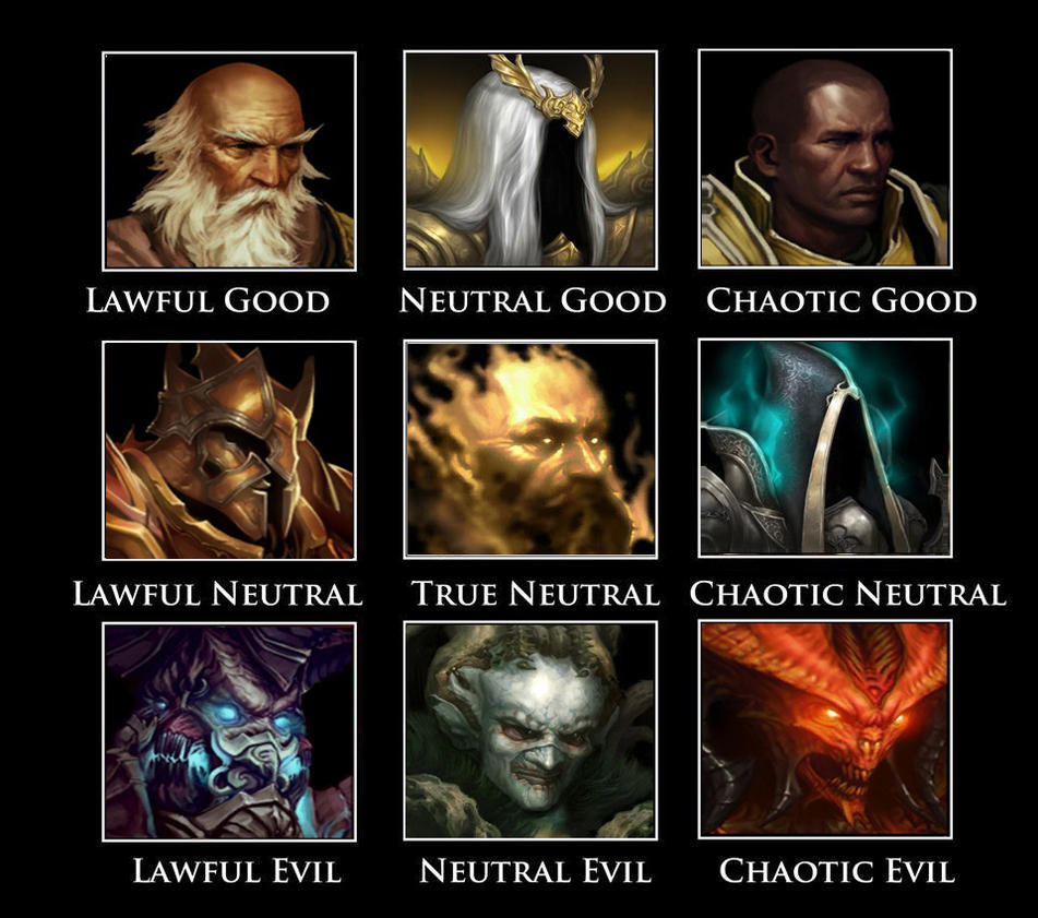 Alignments of Diablo (Sanctuary) by Nral