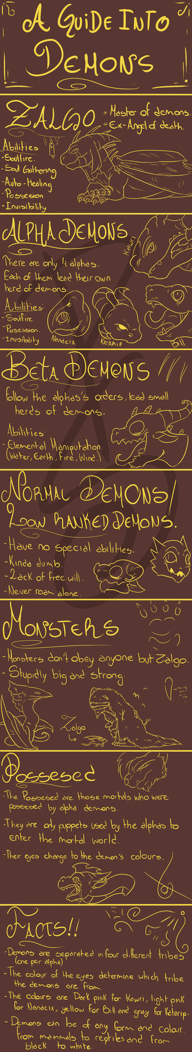 A Guide into Demons by PanDeSalvado