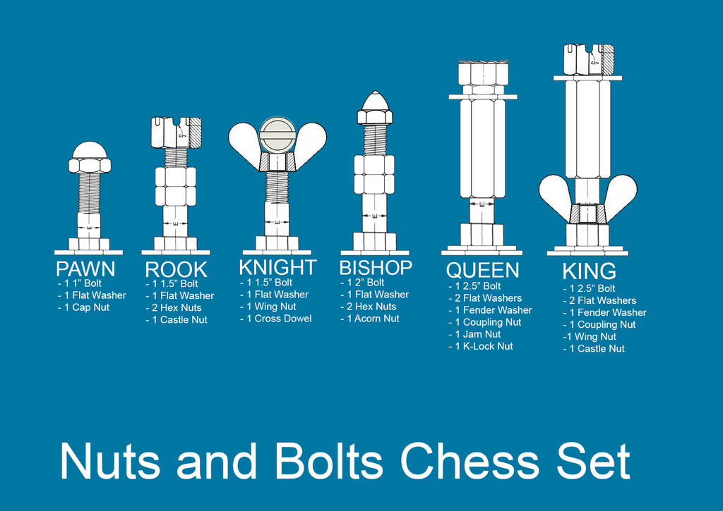 patent pending projects nuts amp bolts chess project