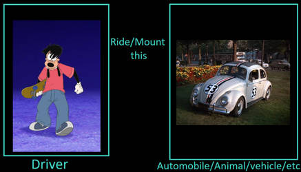 If Max Goof drives Herbie