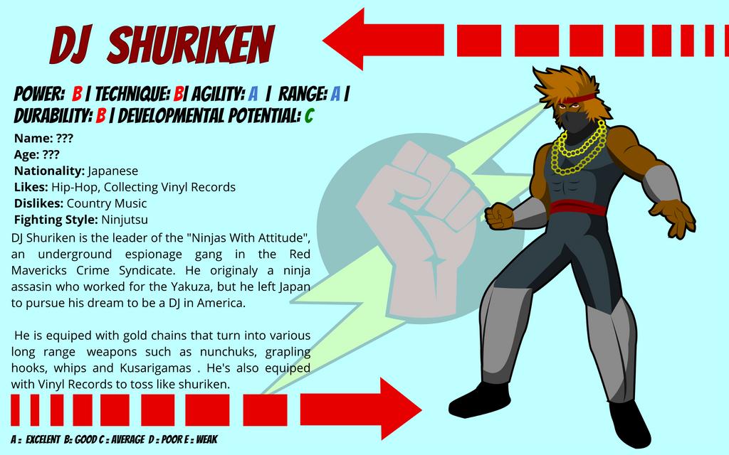 DJ Shuriken by Rocket-Brown