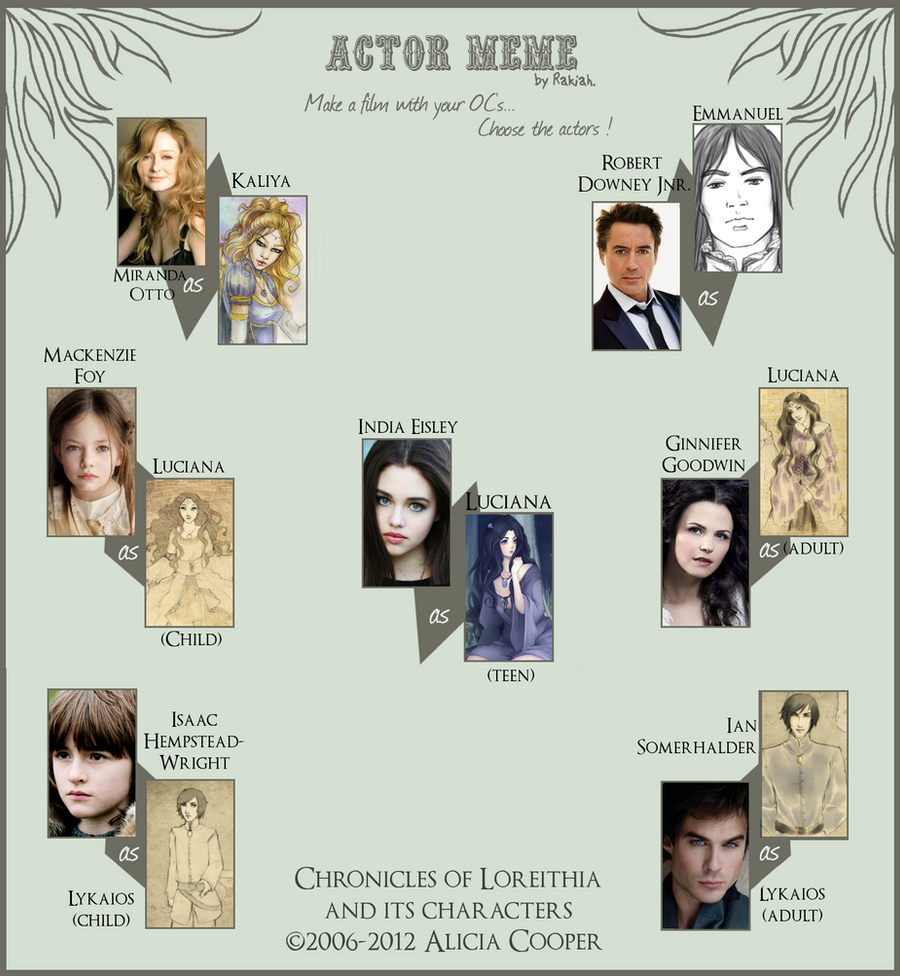 Chronicles of Loreithia Actor Meme by Endorell-Taelos